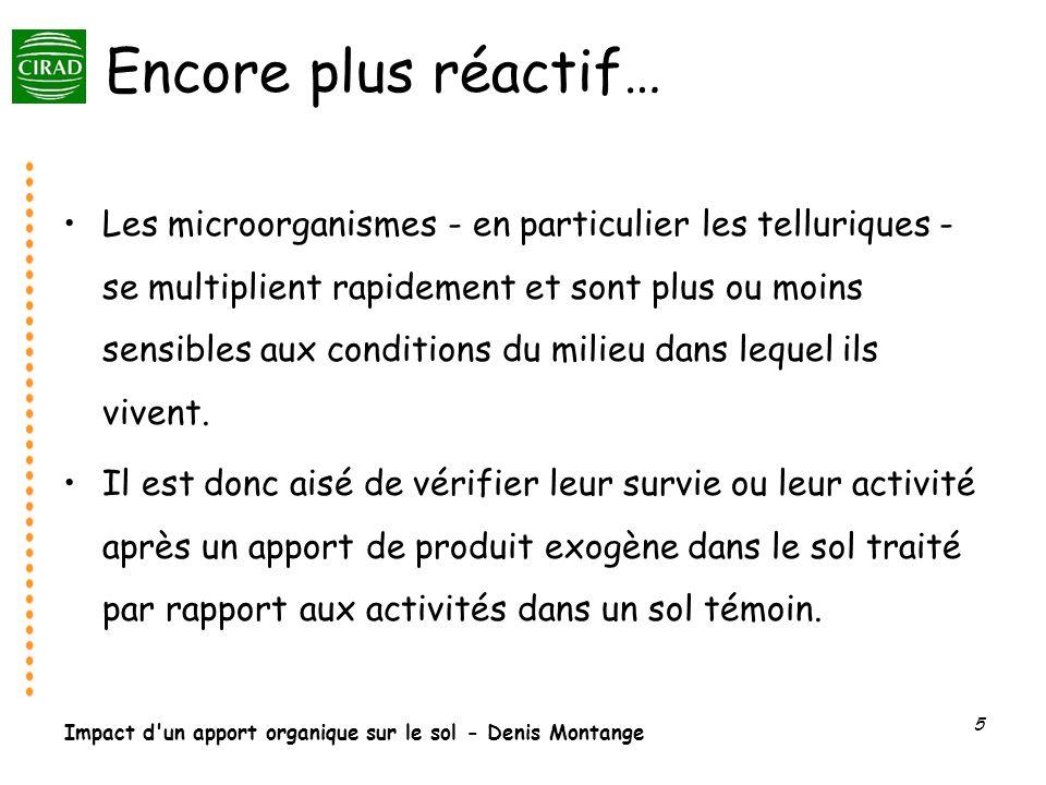 Impact d'un apport organique sur le sol - Denis Montange 5 Encore plus réactif… Les microorganismes - en particulier les telluriques - se multiplient
