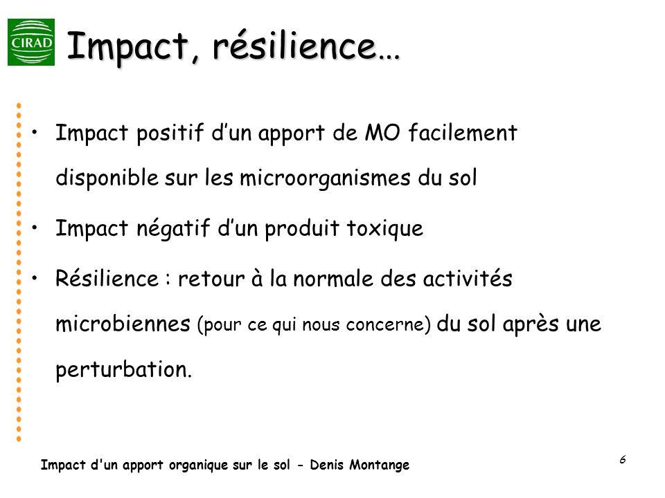 Impact d un apport organique sur le sol - Denis Montange 7 La résilience dune activité microbienne Impact dû à la perturbation Activité étudiée temps A B C Résilience : B-C/A-C Daprès Herrick and Wander, 1998