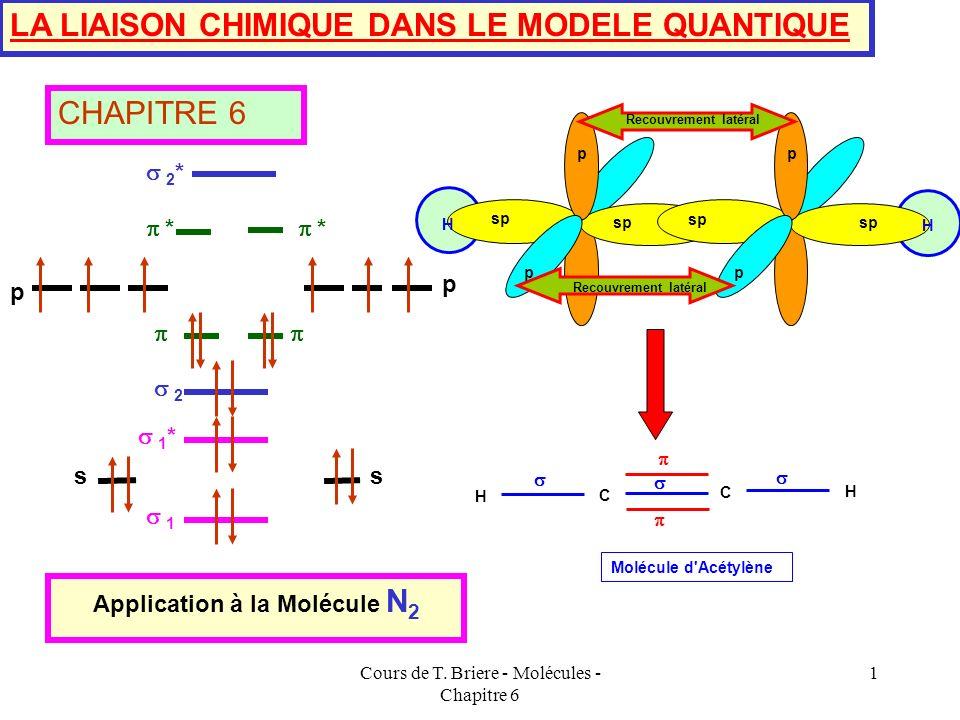 Cours de T.Briere - Molécules - Chapitre 6 21 La configuration de Be est 1s 2, 2s 2.