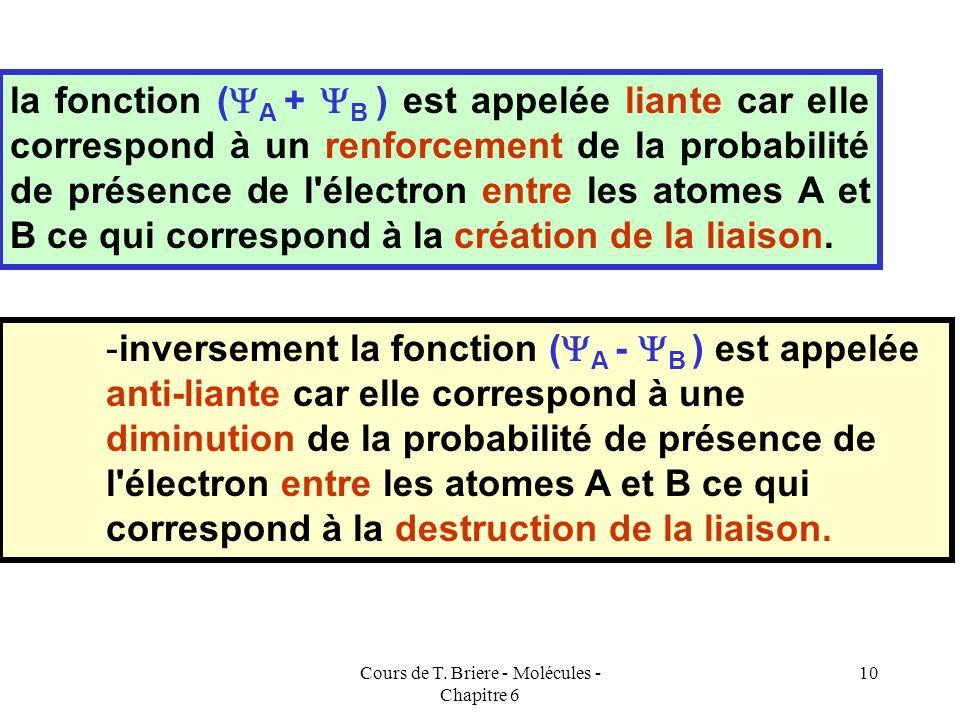 Cours de T. Briere - Molécules - Chapitre 6 9 AB = a A - a B = a ( A - B ) On obtient donc deux orbitales moléculaires à partir des deux orbitales ato
