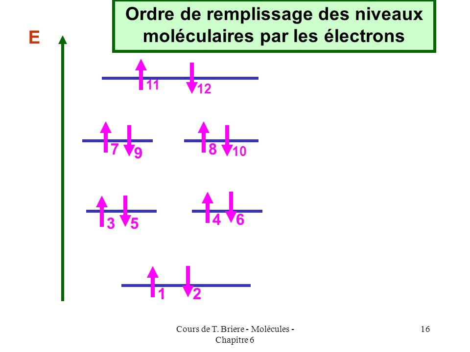 Cours de T. Briere - Molécules - Chapitre 6 15 Règle de Hund : On place un électron dans chaque orbitale moléculaire de même énergie avant d apparier