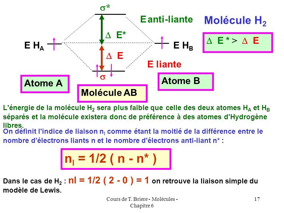Cours de T. Briere - Molécules - Chapitre 6 16 E 125463 10 798 1112 Ordre de remplissage des niveaux moléculaires par les électrons
