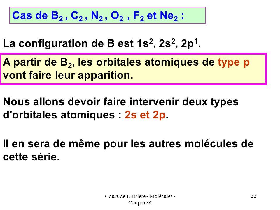 Cours de T. Briere - Molécules - Chapitre 6 21 La configuration de Be est 1s 2, 2s 2. Seules les orbitales atomiques 2s participerons aux liaisons Nou