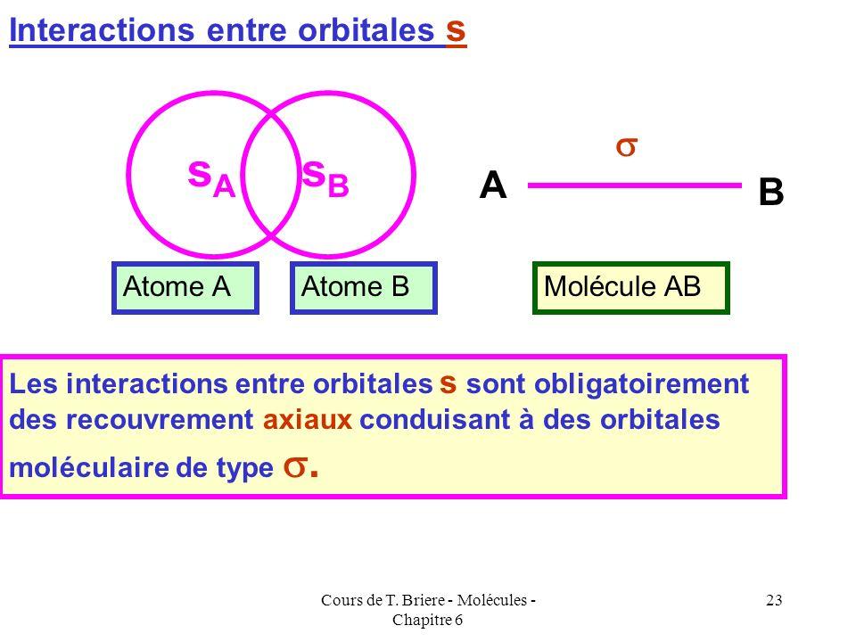 Cours de T. Briere - Molécules - Chapitre 6 22 Cas de B 2, C 2, N 2, O 2, F 2 et Ne 2 : A partir de B 2, les orbitales atomiques de type p vont faire