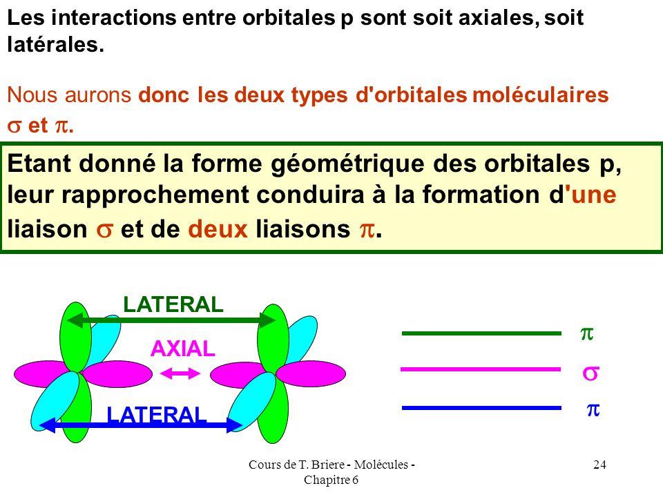 Cours de T. Briere - Molécules - Chapitre 6 23 Interactions entre orbitales s Les interactions entre orbitales s sont obligatoirement des recouvrement