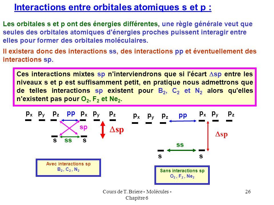 Cours de T. Briere - Molécules - Chapitre 6 25 Enfin à chaque orbitale moléculaire liante correspond une orbitale moléculaire anti-liante. * * * pxpyp