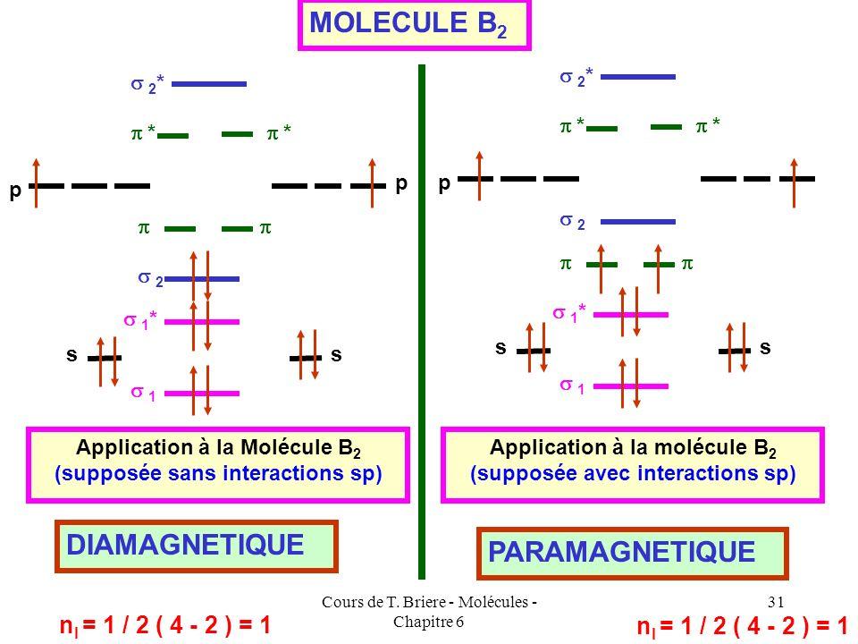 Cours de T. Briere - Molécules - Chapitre 6 30 PARAMAGNETISME Les molécules possédant des électrons célibataires (non appariés) possèdent un moment ma