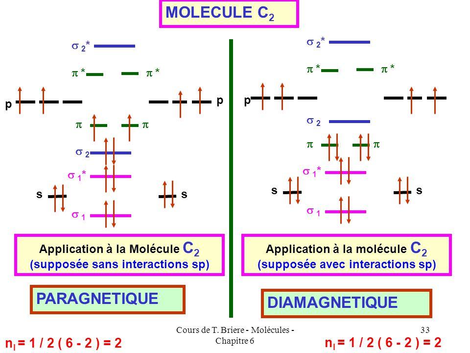 Cours de T. Briere - Molécules - Chapitre 6 32 Expérimentalement, on constate que la molécule possède 2 électrons célibataires et est paramagnétique.
