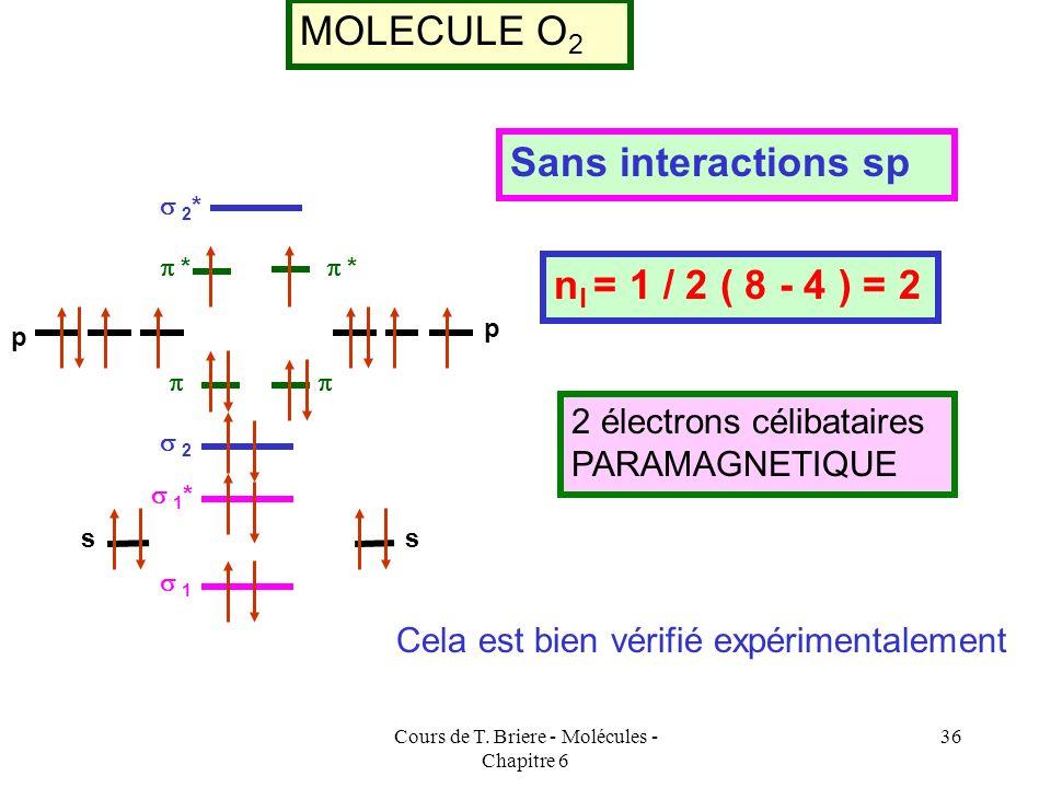 Cours de T. Briere - Molécules - Chapitre 6 35 Application à la Molécule N 2 (supposée sans interactions sp) DIAMAGNETIQUE p 2 2 * * * 1 1 * p ss n l