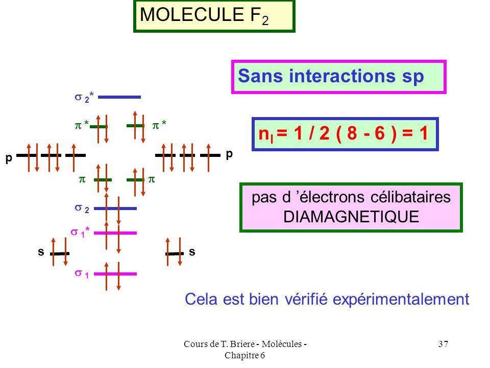 Cours de T. Briere - Molécules - Chapitre 6 36 MOLECULE O 2 2 2 * * * 1 1 * p p ss Sans interactions sp n l = 1 / 2 ( 8 - 4 ) = 2 2 électrons célibata