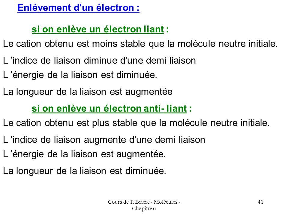 Cours de T. Briere - Molécules - Chapitre 6 40 Ajout d'un électron : si on ajoute un électron liant : L anion obtenu est plus stable que la molécule n