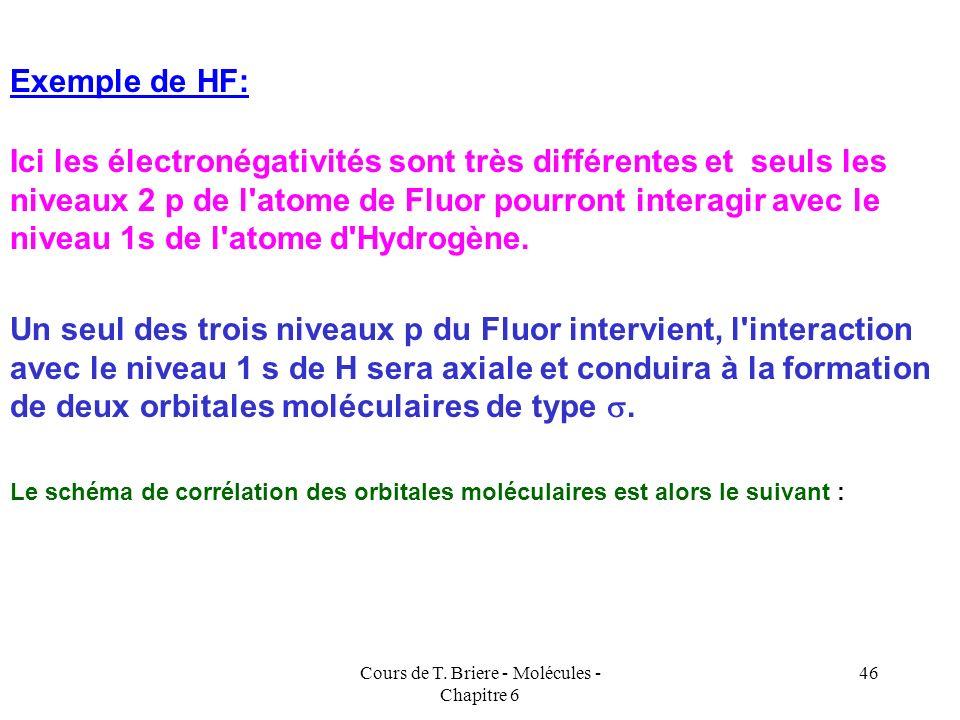 Cours de T. Briere - Molécules - Chapitre 6 45 Atome d'Oxygène ( plus électronégatif) Energie plus basse Indice de liaison : nl = 1/2 ( 8 - 2 ) = 3 2