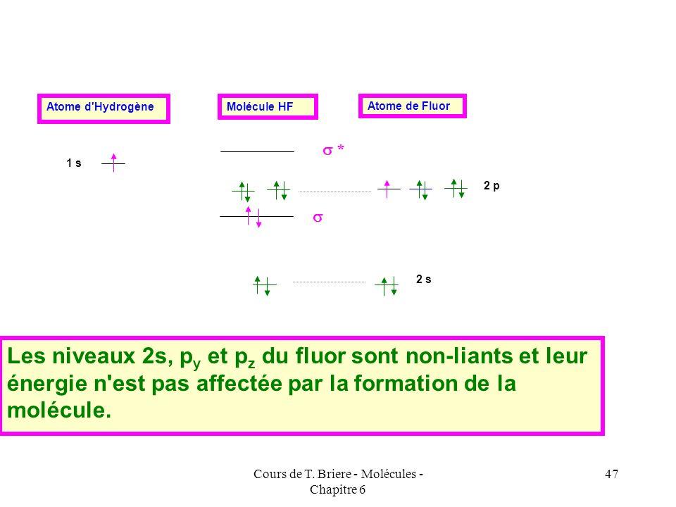Cours de T. Briere - Molécules - Chapitre 6 46 Le schéma de corrélation des orbitales moléculaires est alors le suivant : Exemple de HF: Ici les élect