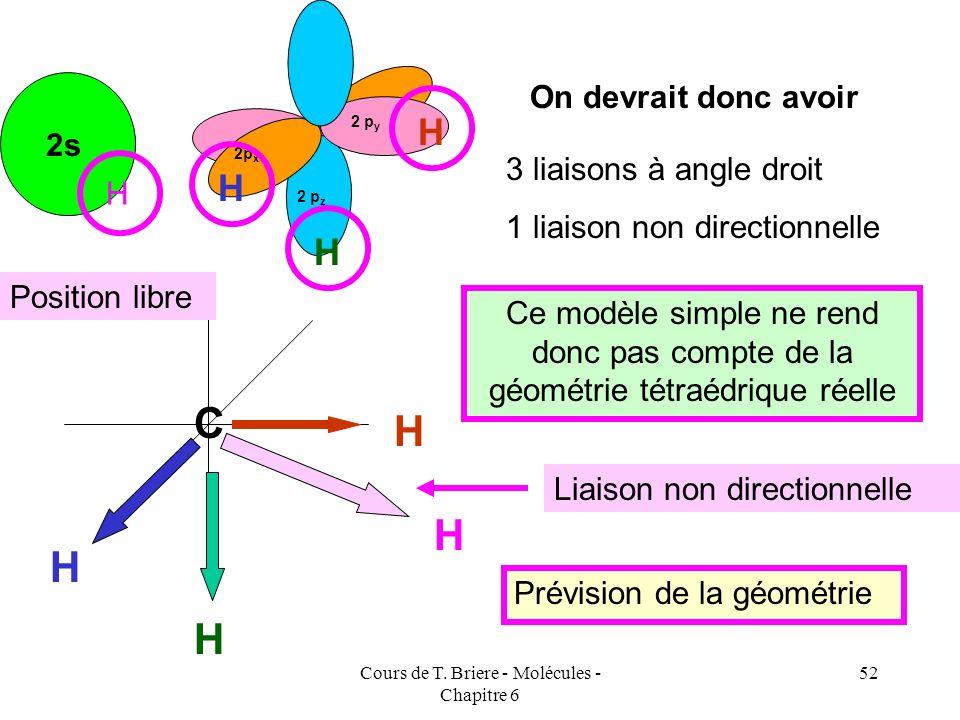 Cours de T. Briere - Molécules - Chapitre 6 51 Cette molécule est tétraédrique, son schéma de Lewis est le suivant : C* CH H H H 4 H Les orbitales ato