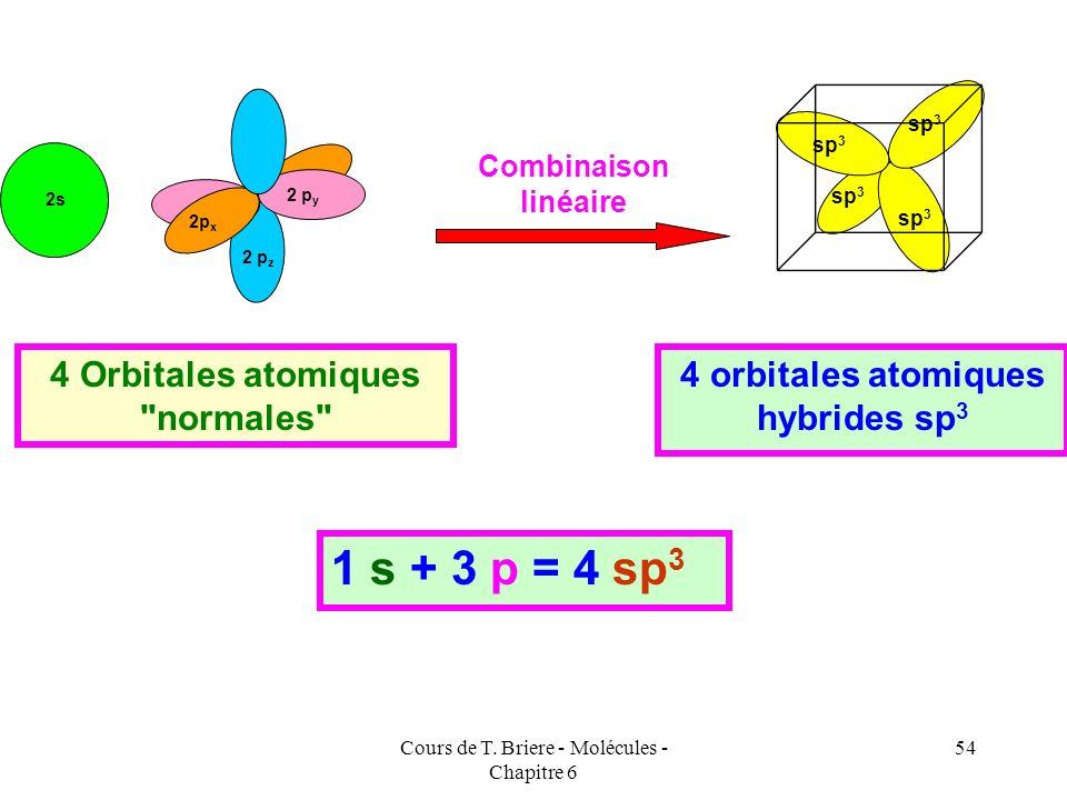 Cours de T. Briere - Molécules - Chapitre 6 53 On va donc faire appel à des orbitales atomiques hybrides de l'atome de carbone possédant une géométrie