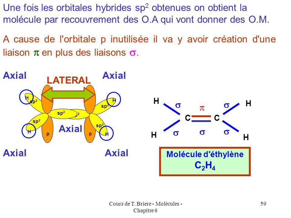 Cours de T. Briere - Molécules - Chapitre 6 58 1 s + 3 p = 3 sp 2 + p 2s 4 Orbitales atomiques