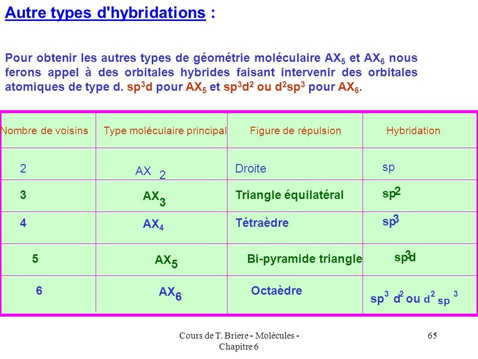 Cours de T. Briere - Molécules - Chapitre 6 64 1 s + 3 p = 2 sp + 2 p sp Les deux orbitales atomiques hybride sp Comme précédemment la molécule sera o