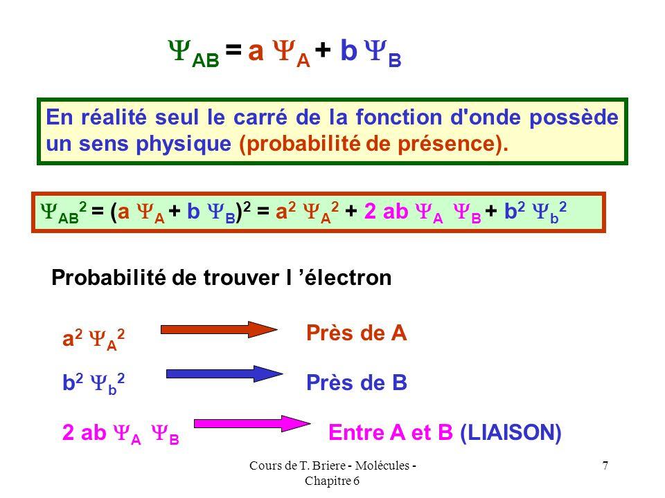 Cours de T. Briere - Molécules - Chapitre 6 6 Aspect mathématique : La méthode C.L.O.A Cette méthode consiste à considérer que la fonction d'onde molé