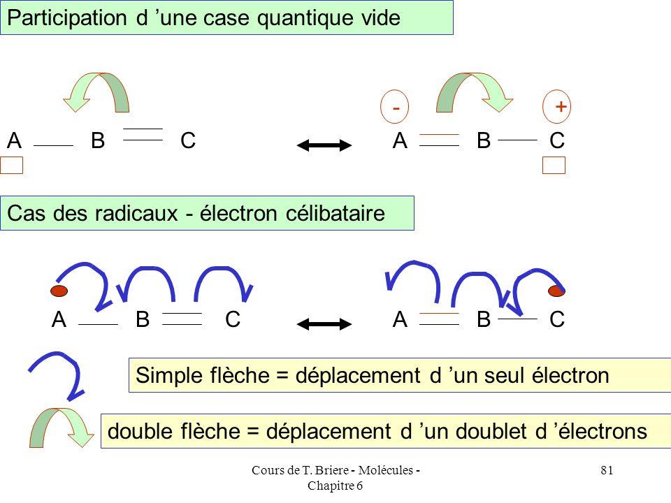 Cours de T. Briere - Molécules - Chapitre 6 80 Principaux cas de mésomérie Alternance simple liaison - double liaison ACBACB +- Participation d un dou