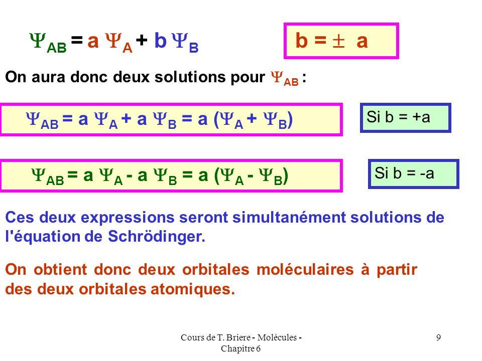 Cours de T. Briere - Molécules - Chapitre 6 8 La probabilité de trouver l'électron près de A est donc égale à la probabilité de le trouver près de B.