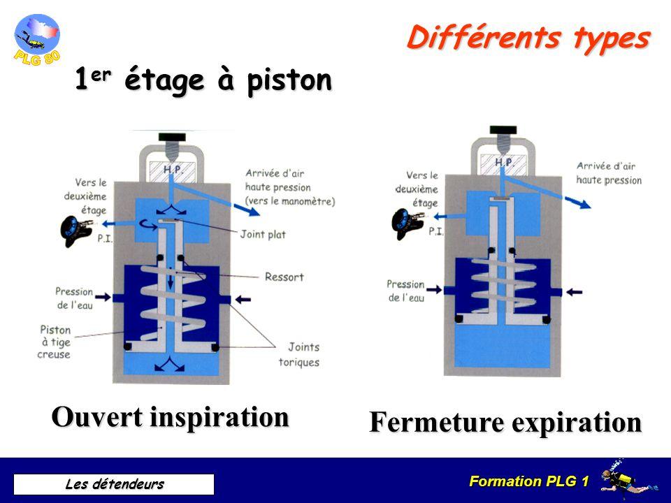 Formation PLG 1 Les détendeurs 1 er étage à membrane Expiration ou repos Inspiration ou variation de pression Différents types