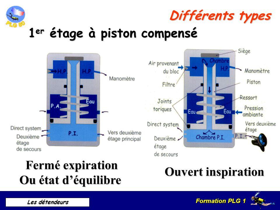 Formation PLG 1 Les détendeurs 1 er étage à piston compensé Pourquoi la compensation? PP Tube cylindriqueP P P P Différents types
