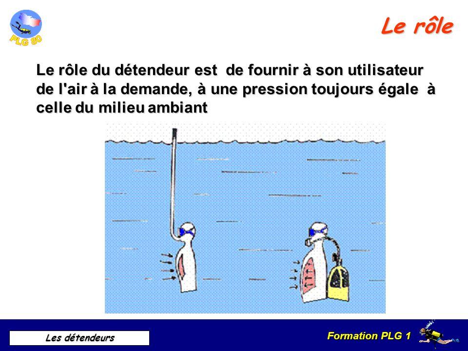 Formation PLG 1 Les détendeurs Le rôle du détendeur est de fournir à son utilisateur de l air à la demande, à une pression toujours égale à celle du milieu ambiant Le rôle