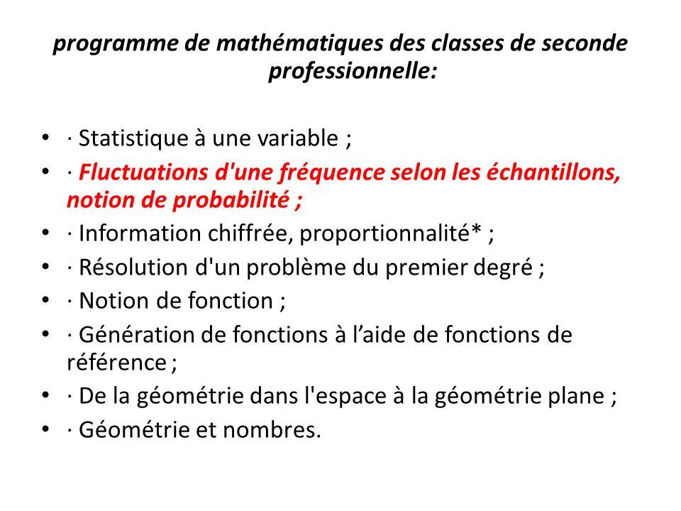 programme de mathématiques des classes de seconde professionnelle: · Statistique à une variable ; · Fluctuations d'une fréquence selon les échantillon