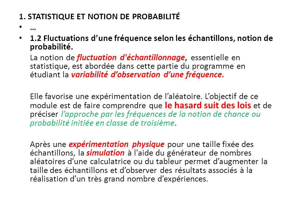 1. STATISTIQUE ET NOTION DE PROBABILITÉ … 1.2 Fluctuations dune fréquence selon les échantillons, notion de probabilité. La notion de fluctuation d'éc