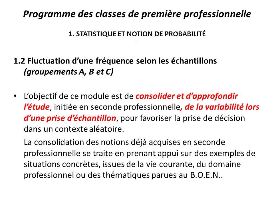 Programme des classes de première professionnelle 1. STATISTIQUE ET NOTION DE PROBABILITÉ. 1.2 Fluctuation dune fréquence selon les échantillons (grou