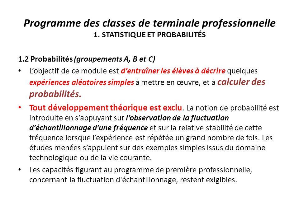 Programme des classes de terminale professionnelle 1. STATISTIQUE ET PROBABILITÉS 1.2 Probabilités (groupements A, B et C) Lobjectif de ce module est