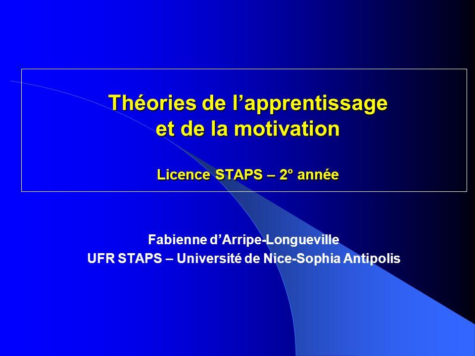 Fabienne dArripe-Longueville – UFR STAPS de Nice – Variables de contexte contribuant à instaurer un certain climat (Ames, 1992) Tâches Autorité Reconnaissance Groupements Evaluation Temps