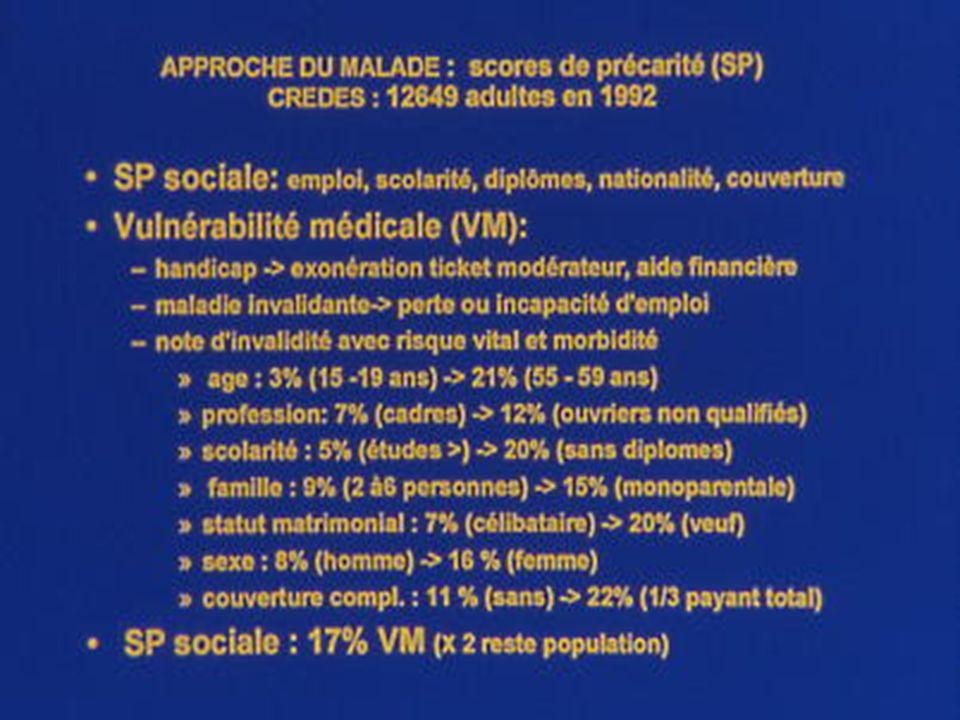 REMERCIEMENTS Patients Consultation Verlaine, Hopital St louis Bouallouche, A Krivitsky, P Vexiau,