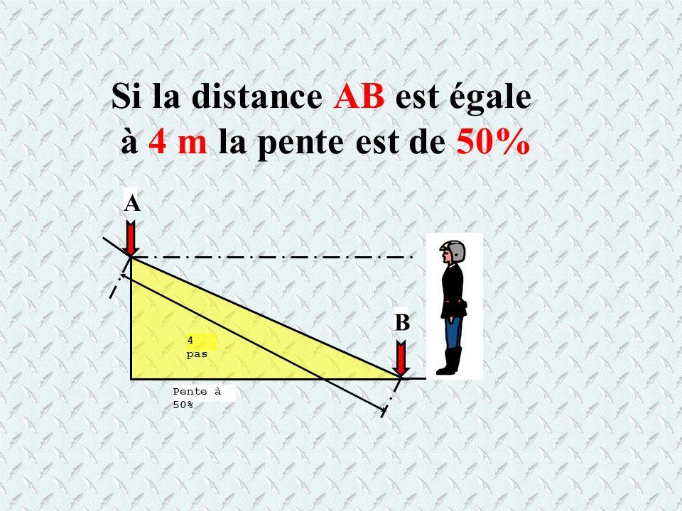 Si la distance AB est égale à 4 m la pente est de 50% 4 pas Pente à 50% A B