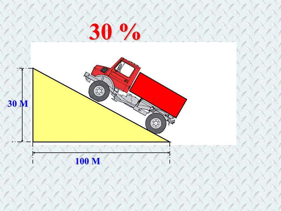 100 M 30 M 30 %