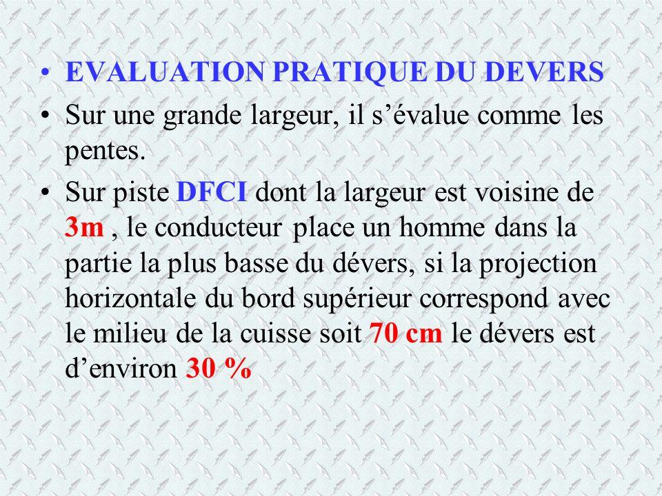 EVALUATION PRATIQUE DU DEVERS Sur une grande largeur, il sévalue comme les pentes. Sur piste DFCI dont la largeur est voisine de 3m, le conducteur pla