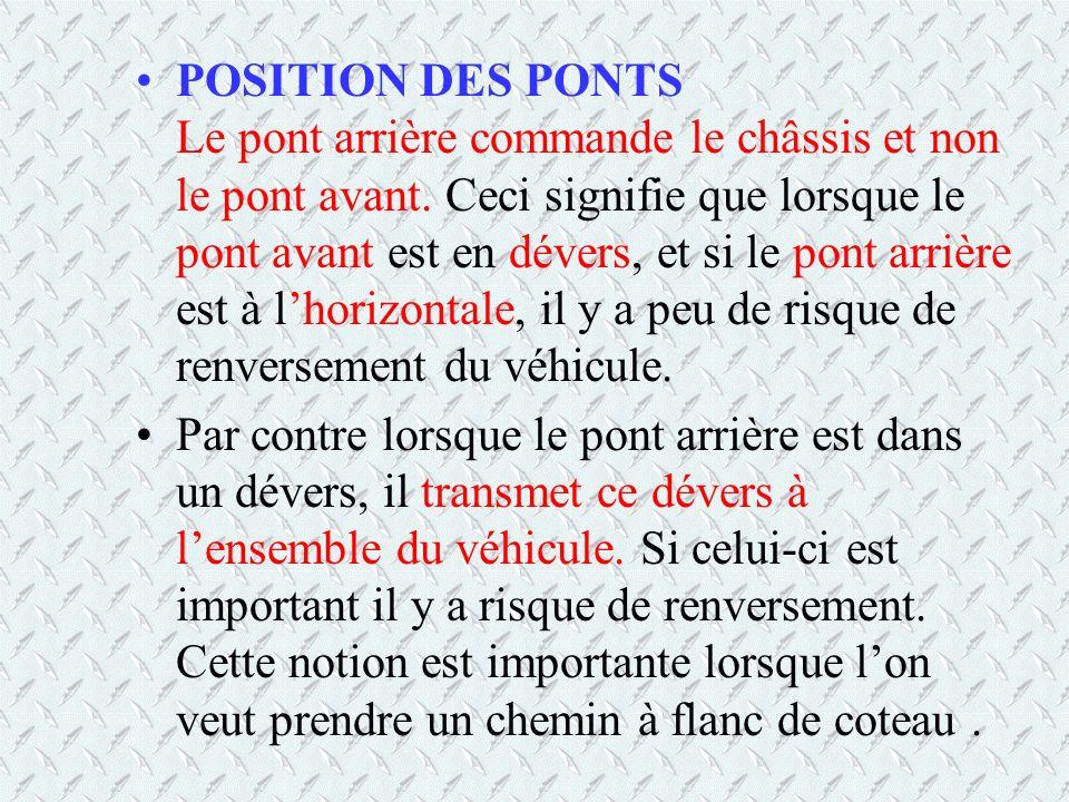 POSITION DES PONTS Le pont arrière commande le châssis et non le pont avant. Ceci signifie que lorsque le pont avant est en dévers, et si le pont arri
