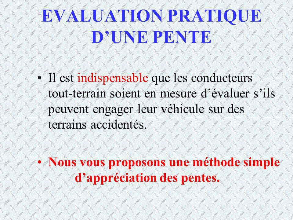 EVALUATION PRATIQUE DUNE PENTE Il est indispensable que les conducteurs tout-terrain soient en mesure dévaluer sils peuvent engager leur véhicule sur