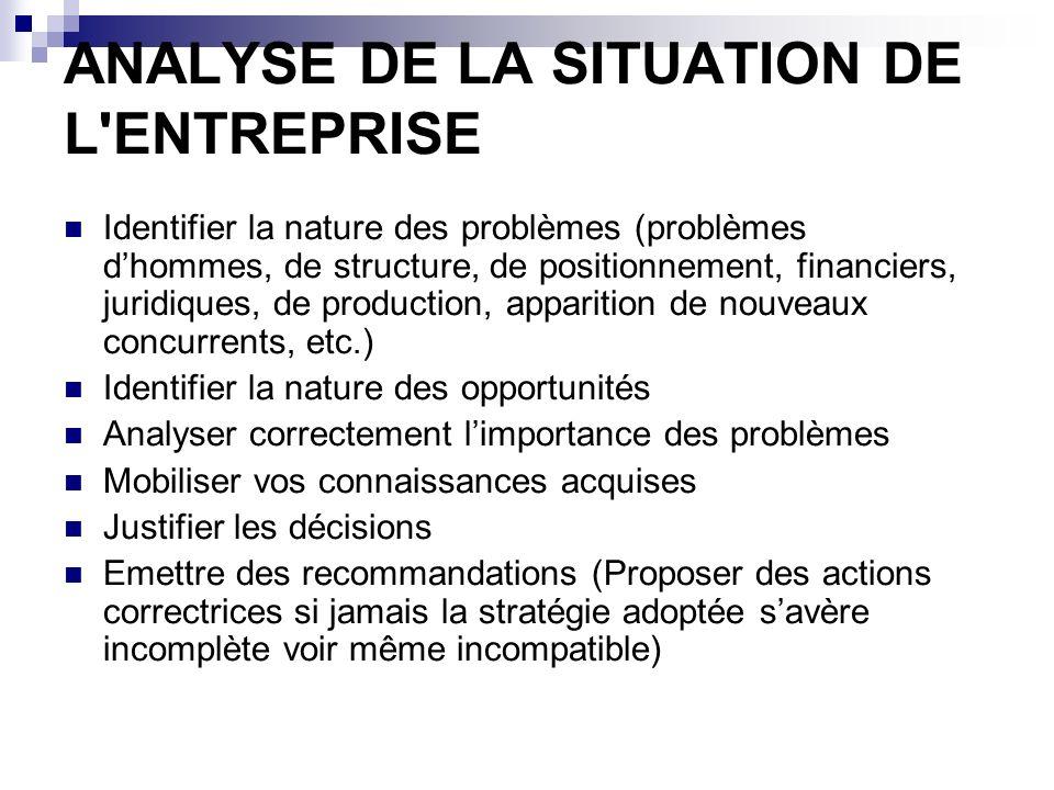ANALYSE DE LA SITUATION DE L'ENTREPRISE Identifier la nature des problèmes (problèmes dhommes, de structure, de positionnement, financiers, juridiques