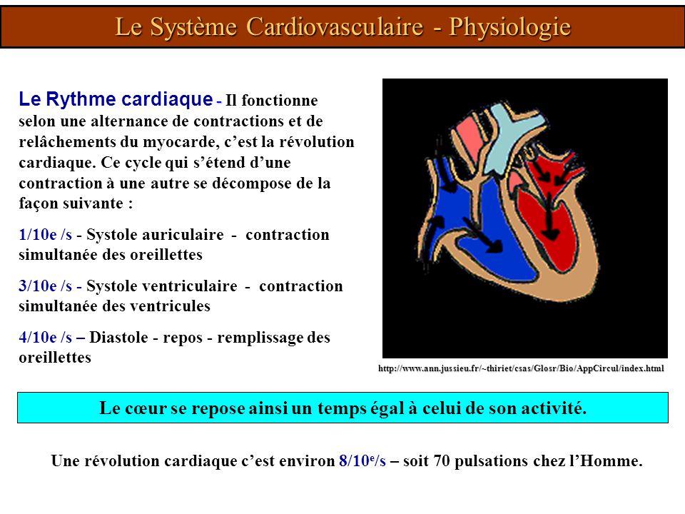 - Le Rythme cardiaque - Il fonctionne selon une alternance de contractions et de relâchements du myocarde, cest la révolution cardiaque. Ce cycle qui