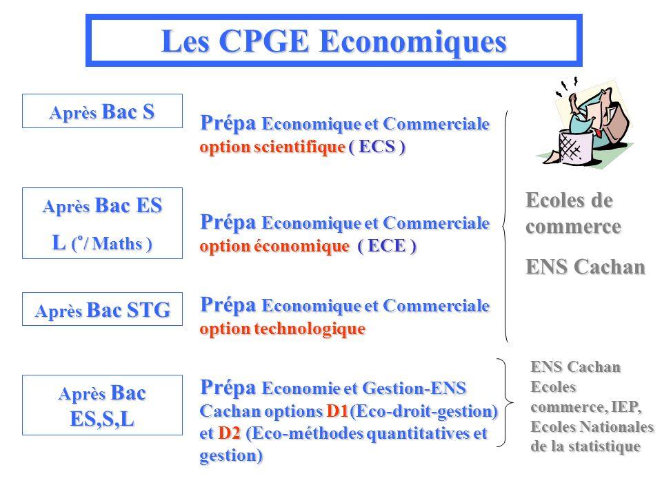Après Bac S Les CPGE CPGE Economiques Prépa Economique et Commerciale option scientifique ( ECS ) Après Bac ES L (°/ Maths ) Prépa Economique et Commerciale option économique ( ECE ) Après Bac STG Prépa Economique et Commerciale option technologique Ecoles de commerce ENS Cachan Après Bac ES,S,L Prépa Economie et Gestion-ENS Cachan Cachan options D1(Eco-droit-gestion) et D2 D2 (Eco-méthodes quantitatives et gestion) ENS Cachan Ecoles commerce, IEP, Ecoles Nationales de la statistique