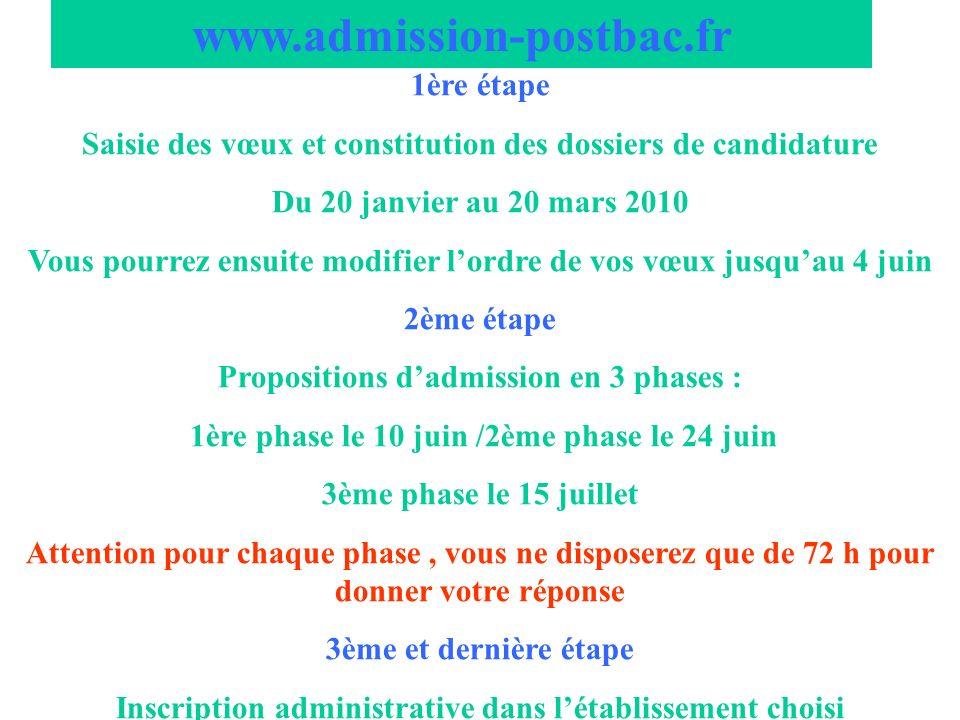www.admission-postbac.fr 1ère étape Saisie des vœux et constitution des dossiers de candidature Du 20 janvier au 20 mars 2010 Vous pourrez ensuite mod