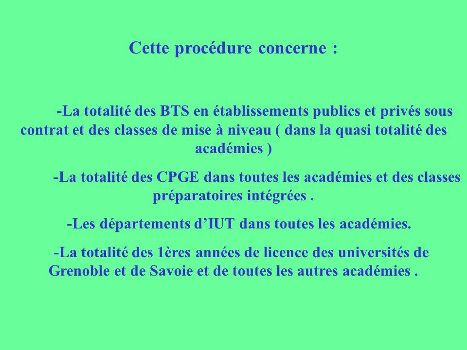 Cette procédure concerne : -La totalité des BTS en établissements publics et privés sous contrat et des classes de mise à niveau ( dans la quasi totalité des académies ) -La totalité des CPGE dans toutes les académies et des classes préparatoires intégrées.
