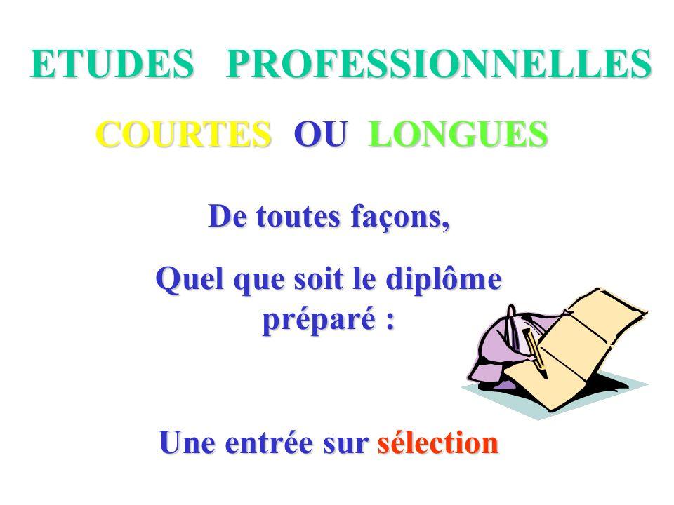 De toutes façons, Quel que soit le diplôme préparé : Une entrée sur sélection ETUDES PROFESSIONNELLES COURTES COURTES OU LONGUES