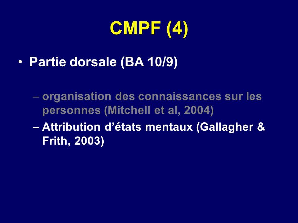 CMPF (4) Partie dorsale (BA 10/9) –organisation des connaissances sur les personnes (Mitchell et al, 2004) –Attribution détats mentaux (Gallagher & Fr