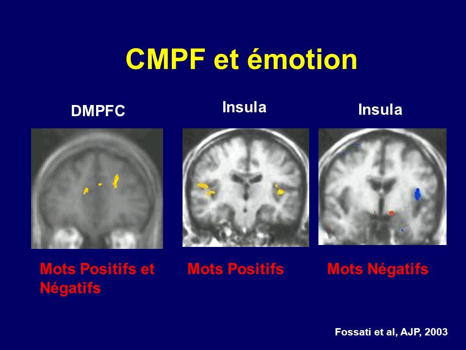 DMPFC CMPF et émotion Mots Positifs et Négatifs Mots PositifsMots Négatifs Fossati et al, AJP, 2003 Insula