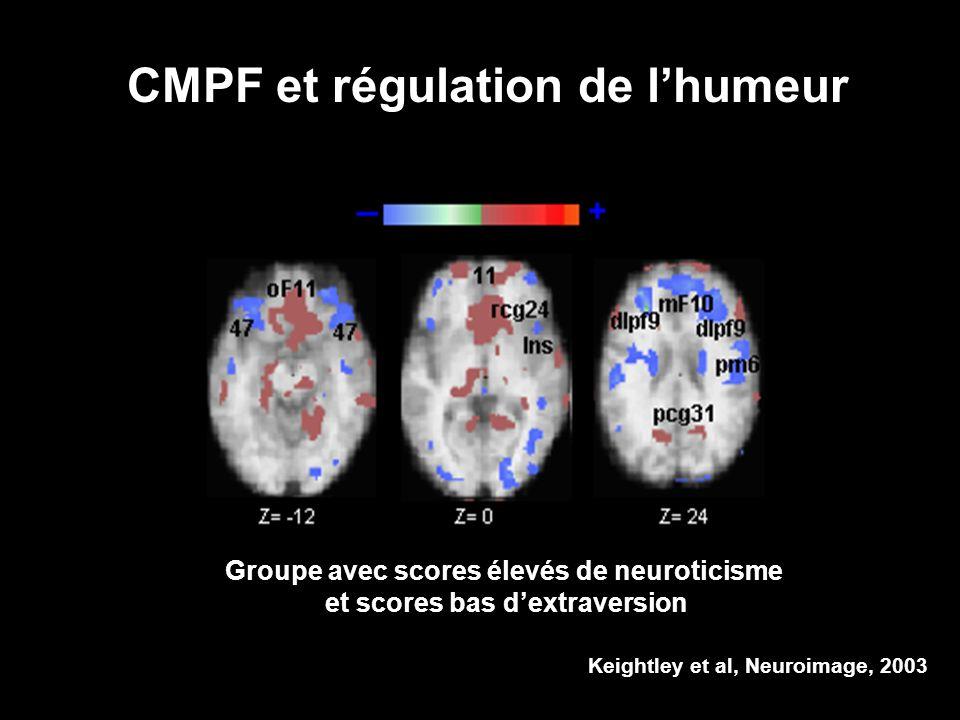 Keightley et al, Neuroimage, 2003 CMPF et régulation de lhumeur Groupe avec scores élevés de neuroticisme et scores bas dextraversion +