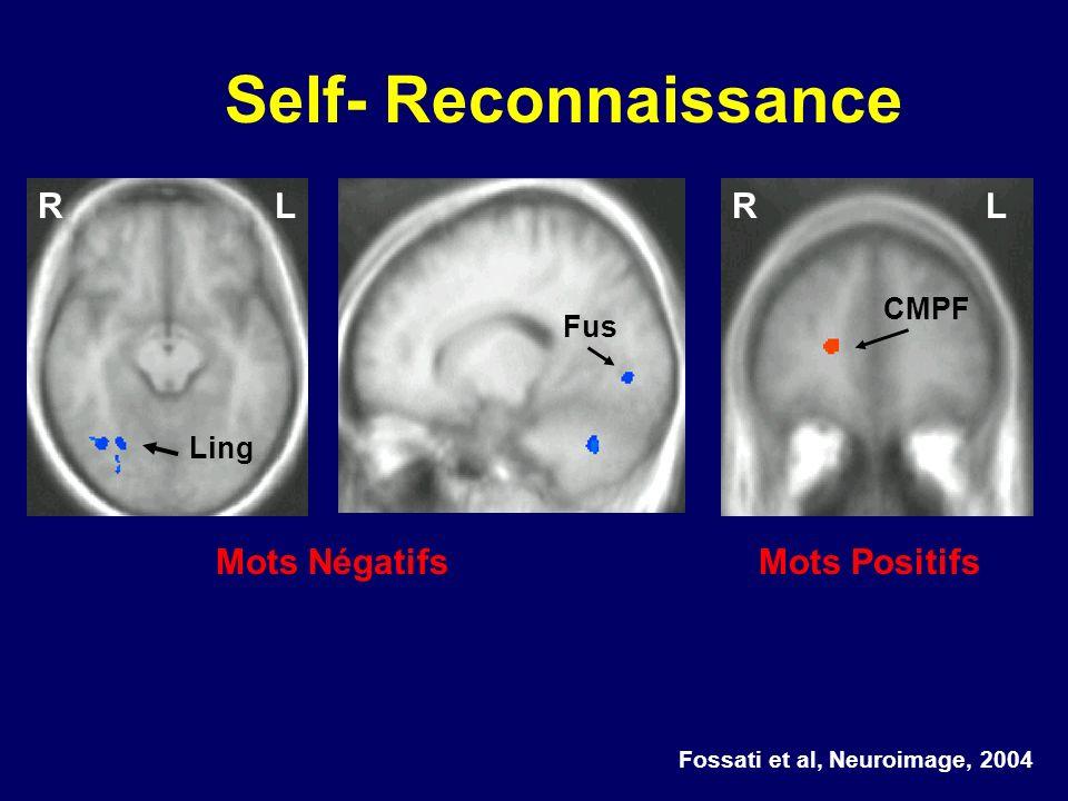 Self- Reconnaissance R LR L Mots NégatifsMots Positifs Fossati et al, Neuroimage, 2004 Ling Fus CMPF