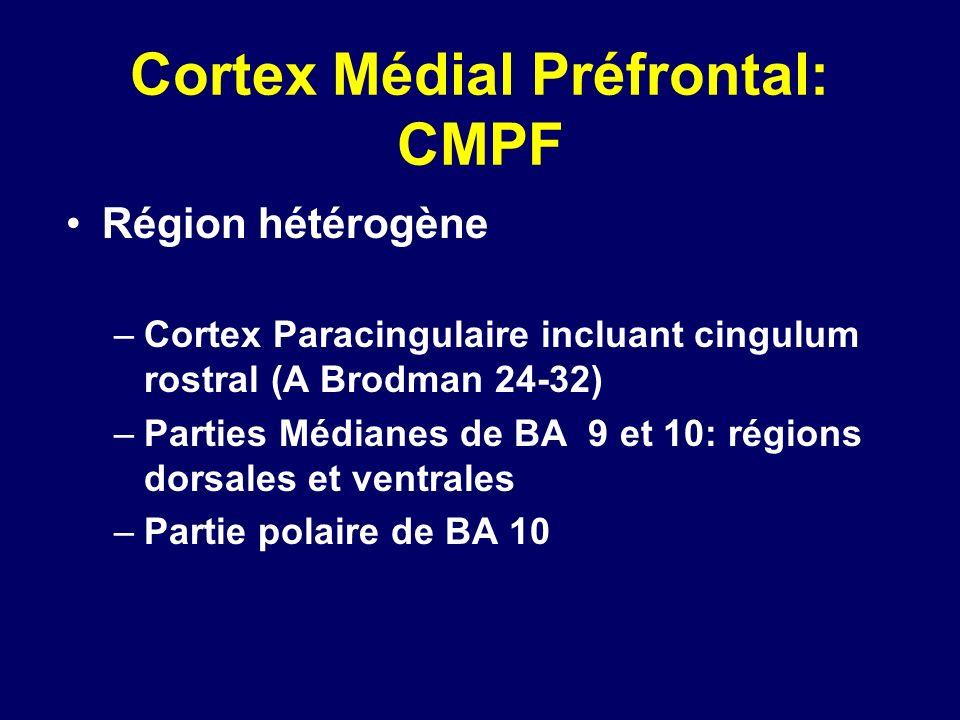 Cortex Médial Préfrontal: CMPF Région hétérogène –Cortex Paracingulaire incluant cingulum rostral (A Brodman 24-32) –Parties Médianes de BA 9 et 10: r