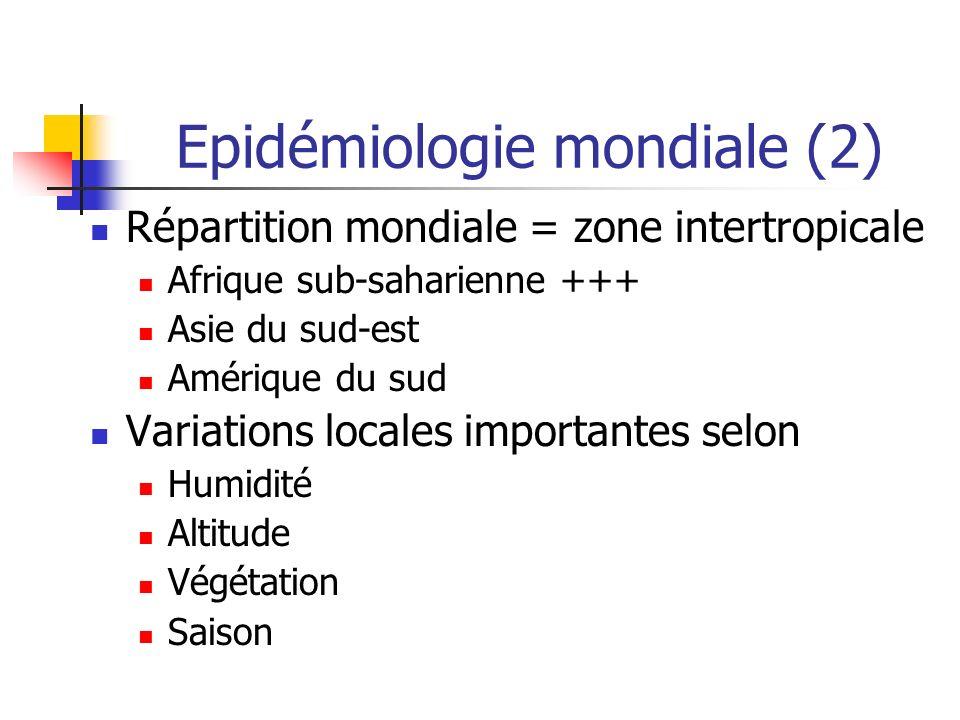 Epidémiologie mondiale (2) Répartition mondiale = zone intertropicale Afrique sub-saharienne +++ Asie du sud-est Amérique du sud Variations locales im